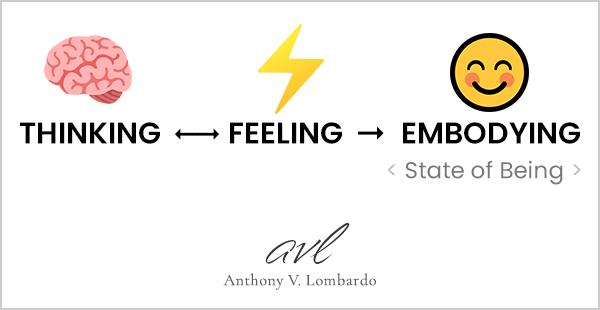 Thinking. Feeling. Embodying